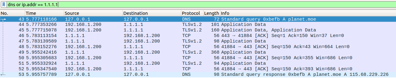 Wireshark captured DNS packet with DOH