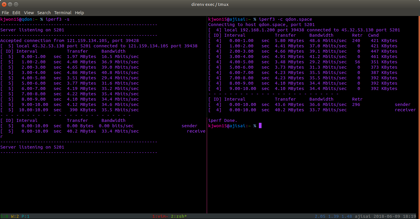 Iperf screenshot